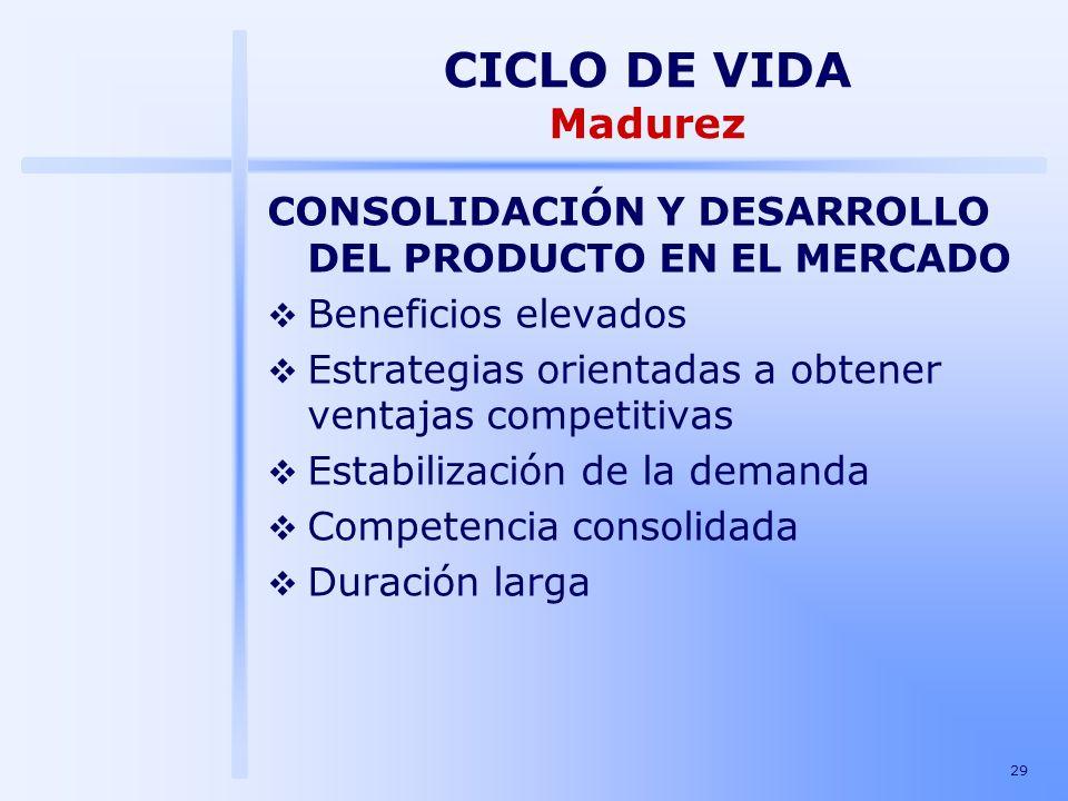 29 CONSOLIDACIÓN Y DESARROLLO DEL PRODUCTO EN EL MERCADO Beneficios elevados Estrategias orientadas a obtener ventajas competitivas Estabilización de