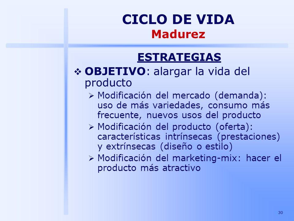 30 ESTRATEGIAS OBJETIVO: alargar la vida del producto Modificación del mercado (demanda): uso de más variedades, consumo más frecuente, nuevos usos de