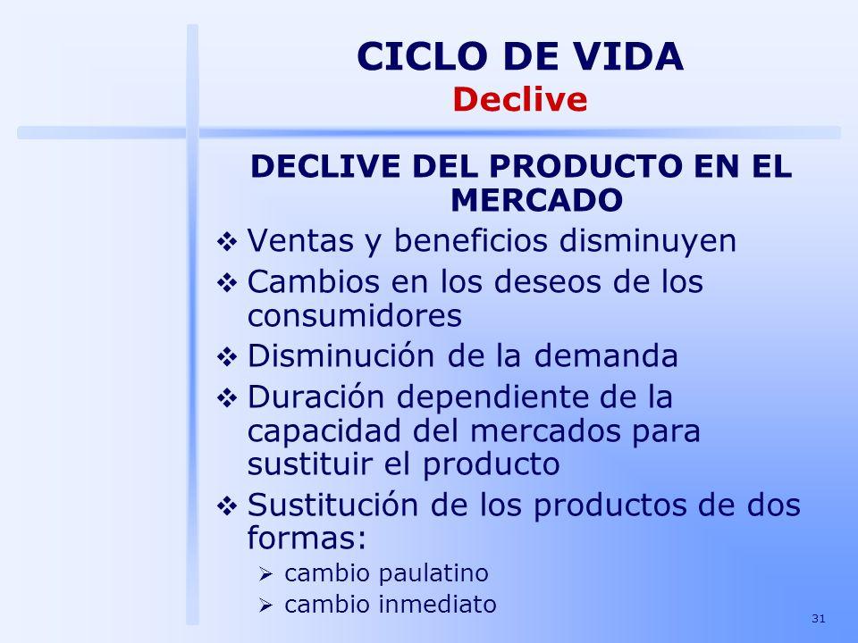 31 DECLIVE DEL PRODUCTO EN EL MERCADO Ventas y beneficios disminuyen Cambios en los deseos de los consumidores Disminución de la demanda Duración depe
