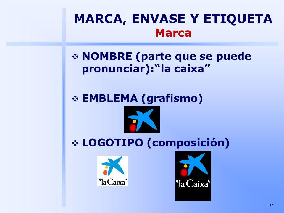 37 MARCA, ENVASE Y ETIQUETA Marca NOMBRE (parte que se puede pronunciar):la caixa EMBLEMA (grafismo) LOGOTIPO (composición)
