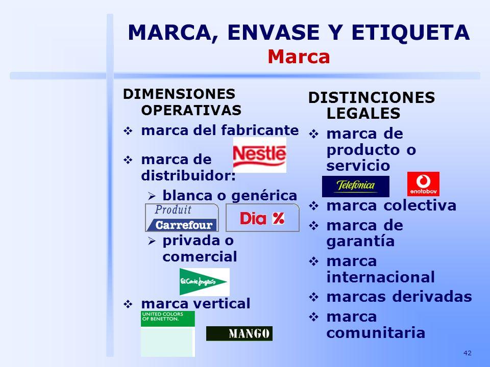 42 DIMENSIONES OPERATIVAS marca del fabricante marca de distribuidor: blanca o genérica privada o comercial marca vertical DISTINCIONES LEGALES marca