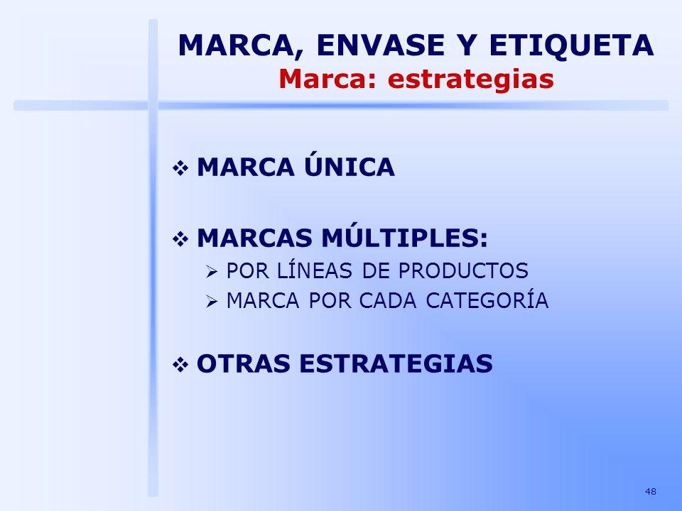 48 MARCA ÚNICA MARCAS MÚLTIPLES: POR LÍNEAS DE PRODUCTOS MARCA POR CADA CATEGORÍA OTRAS ESTRATEGIAS MARCA, ENVASE Y ETIQUETA Marca: estrategias