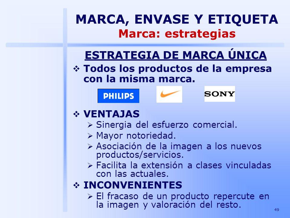 49 ESTRATEGIA DE MARCA ÚNICA Todos los productos de la empresa con la misma marca. VENTAJAS Sinergia del esfuerzo comercial. Mayor notoriedad. Asociac