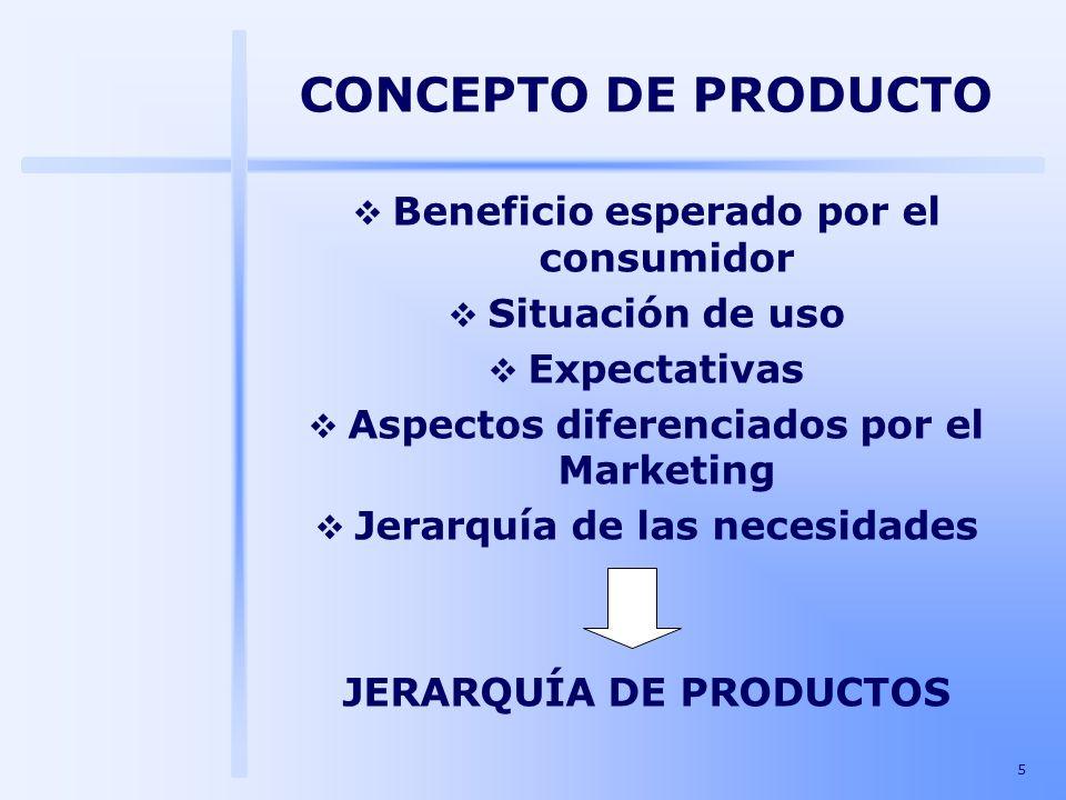5 Beneficio esperado por el consumidor Situación de uso Expectativas Aspectos diferenciados por el Marketing Jerarquía de las necesidades JERARQUÍA DE