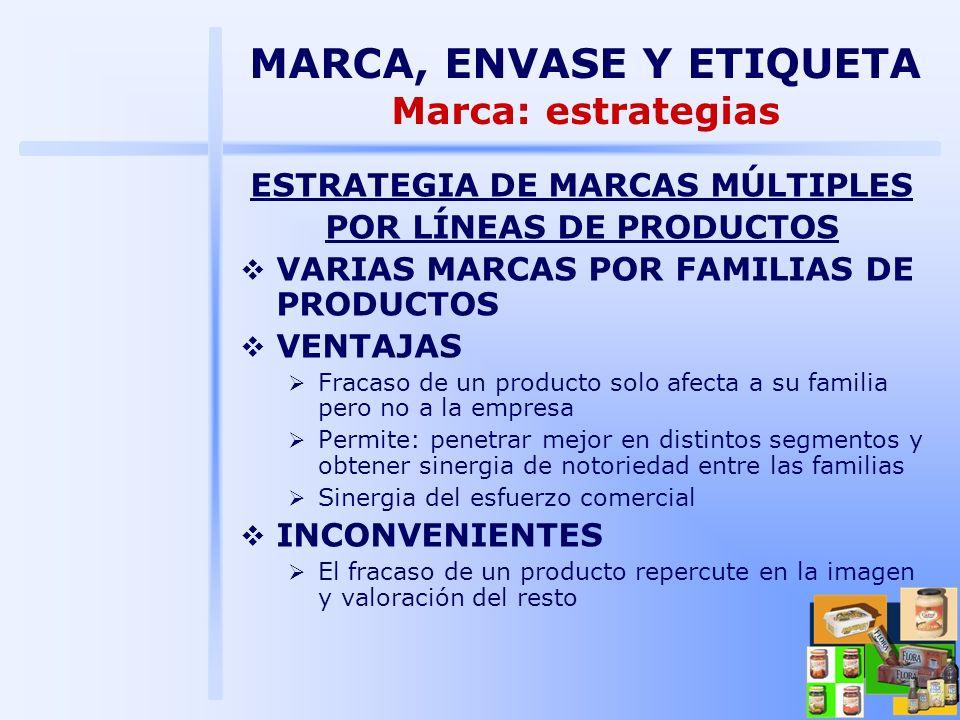 50 ESTRATEGIA DE MARCAS MÚLTIPLES POR LÍNEAS DE PRODUCTOS VARIAS MARCAS POR FAMILIAS DE PRODUCTOS VENTAJAS Fracaso de un producto solo afecta a su fam