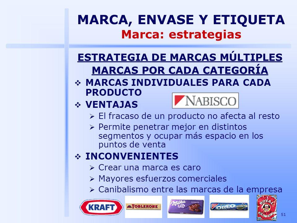 51 MARCA, ENVASE Y ETIQUETA Marca: estrategias ESTRATEGIA DE MARCAS MÚLTIPLES MARCAS POR CADA CATEGORÍA MARCAS INDIVIDUALES PARA CADA PRODUCTO VENTAJA