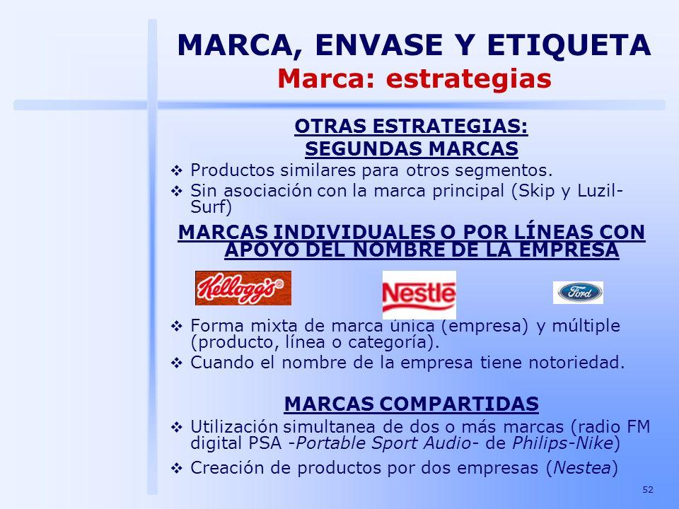52 OTRAS ESTRATEGIAS: SEGUNDAS MARCAS Productos similares para otros segmentos. Sin asociación con la marca principal (Skip y Luzil- Surf) MARCAS INDI