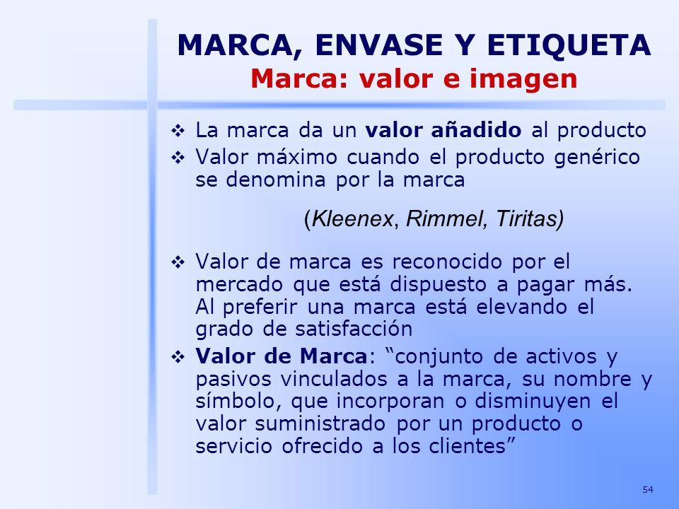 54 La marca da un valor añadido al producto Valor máximo cuando el producto genérico se denomina por la marca Valor de marca es reconocido por el merc