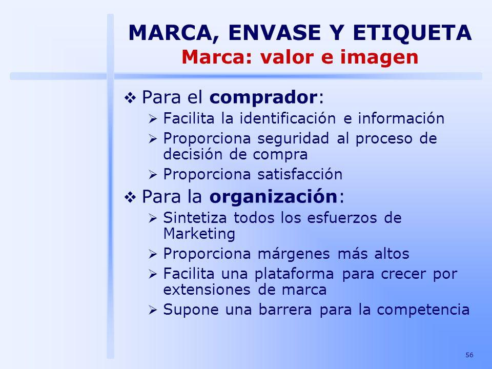 56 Para el comprador: Facilita la identificación e información Proporciona seguridad al proceso de decisión de compra Proporciona satisfacción Para la
