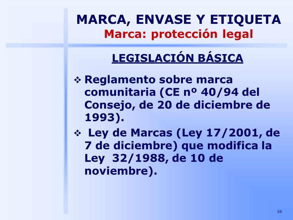 58 LEGISLACIÓN BÁSICA Reglamento sobre marca comunitaria (CE nº 40/94 del Consejo, de 20 de diciembre de 1993). Ley de Marcas (Ley 17/2001, de 7 de di