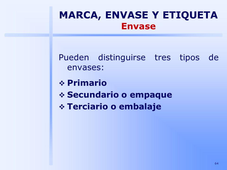 64 Pueden distinguirse tres tipos de envases: Primario Secundario o empaque Terciario o embalaje MARCA, ENVASE Y ETIQUETA Envase