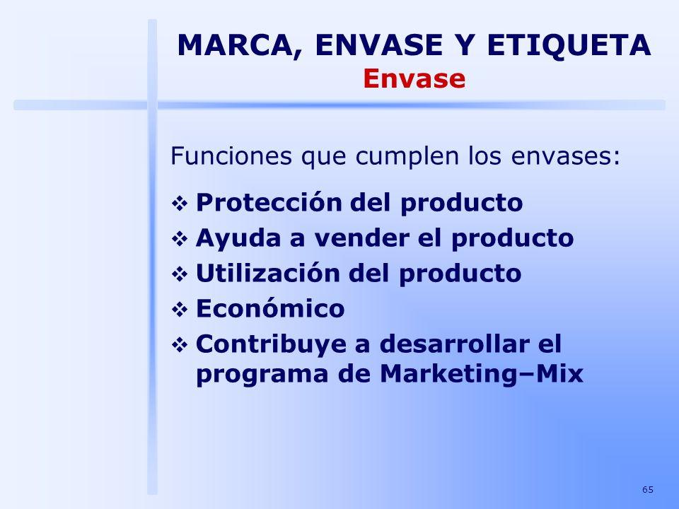 65 Funciones que cumplen los envases: Protección del producto Ayuda a vender el producto Utilización del producto Económico Contribuye a desarrollar e