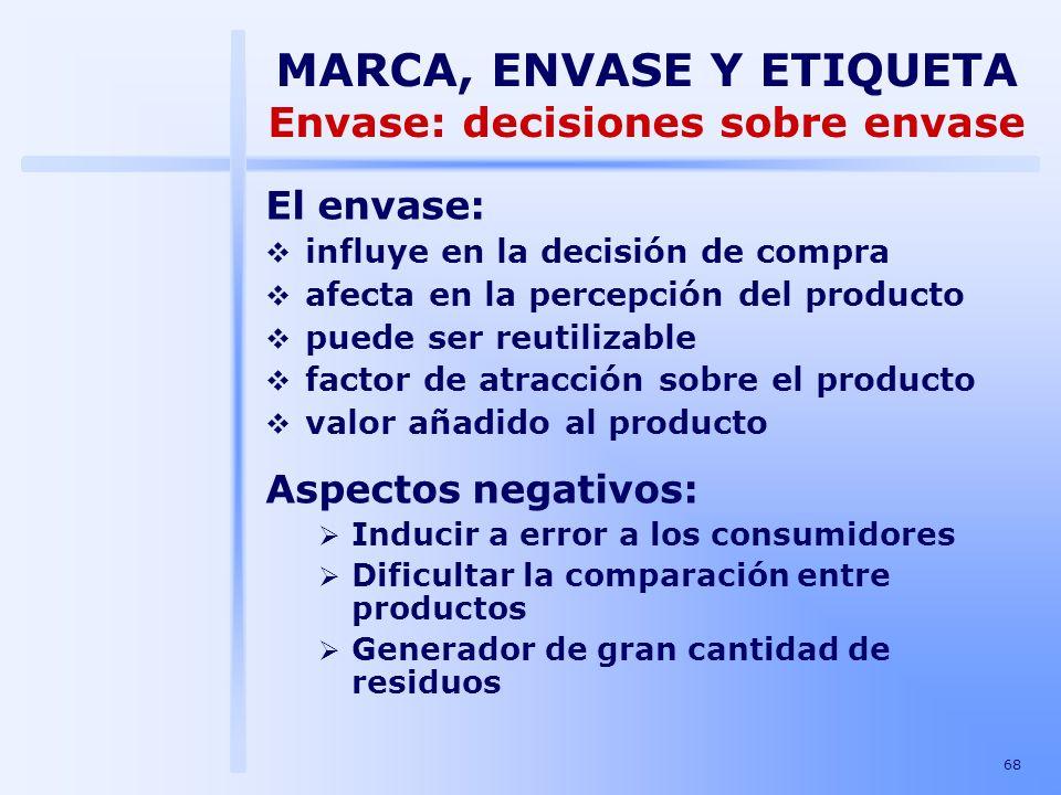 68 El envase: influye en la decisión de compra afecta en la percepción del producto puede ser reutilizable factor de atracción sobre el producto valor