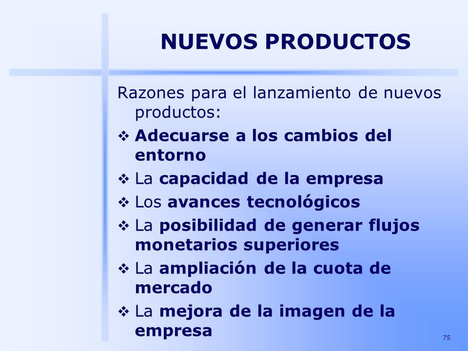 75 Razones para el lanzamiento de nuevos productos: Adecuarse a los cambios del entorno La capacidad de la empresa Los avances tecnológicos La posibil