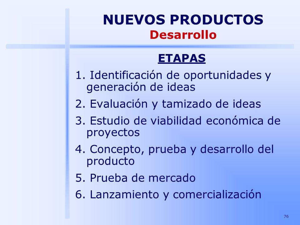 76 ETAPAS 1. Identificación de oportunidades y generación de ideas 2. Evaluación y tamizado de ideas 3. Estudio de viabilidad económica de proyectos 4