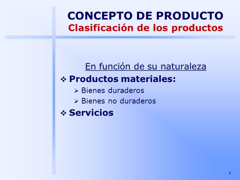 8 En función de su naturaleza Productos materiales: Bienes duraderos Bienes no duraderos Servicios CONCEPTO DE PRODUCTO Clasificación de los productos