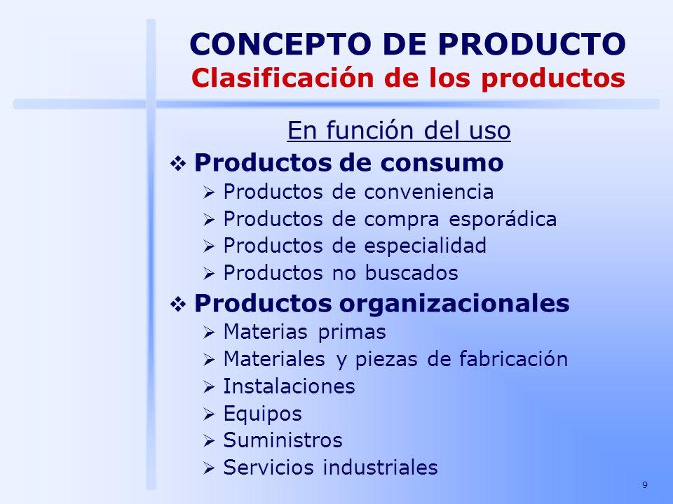 9 En función del uso Productos de consumo Productos de conveniencia Productos de compra esporádica Productos de especialidad Productos no buscados Pro