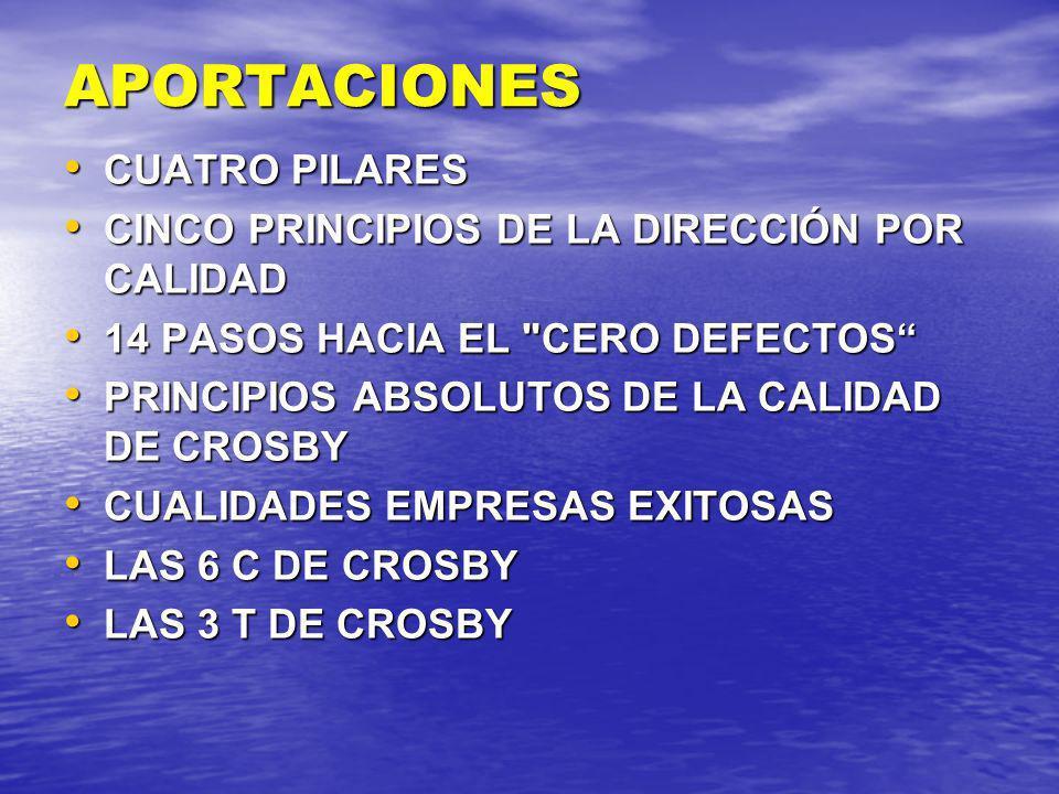 APORTACIONES CUATRO PILARES CUATRO PILARES CINCO PRINCIPIOS DE LA DIRECCIÓN POR CALIDAD CINCO PRINCIPIOS DE LA DIRECCIÓN POR CALIDAD 14 PASOS HACIA EL