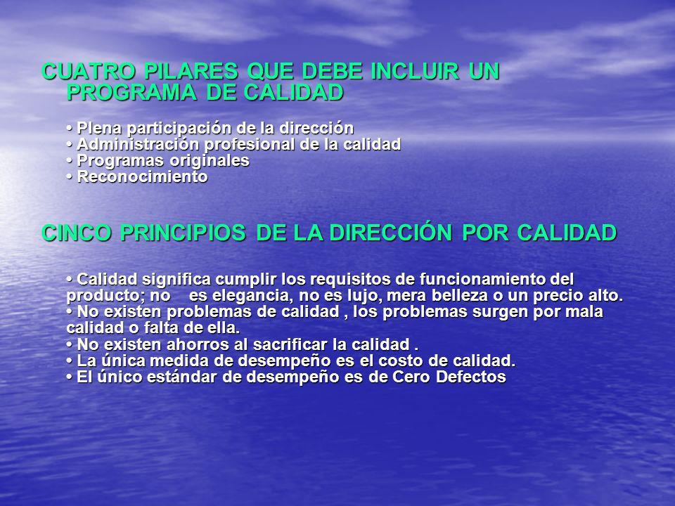 CUATRO PILARES QUE DEBE INCLUIR UN PROGRAMA DE CALIDAD Plena participación de la dirección Administración profesional de la calidad Programas original