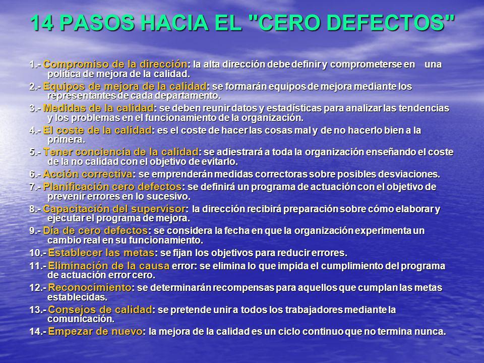 14 PASOS HACIA EL