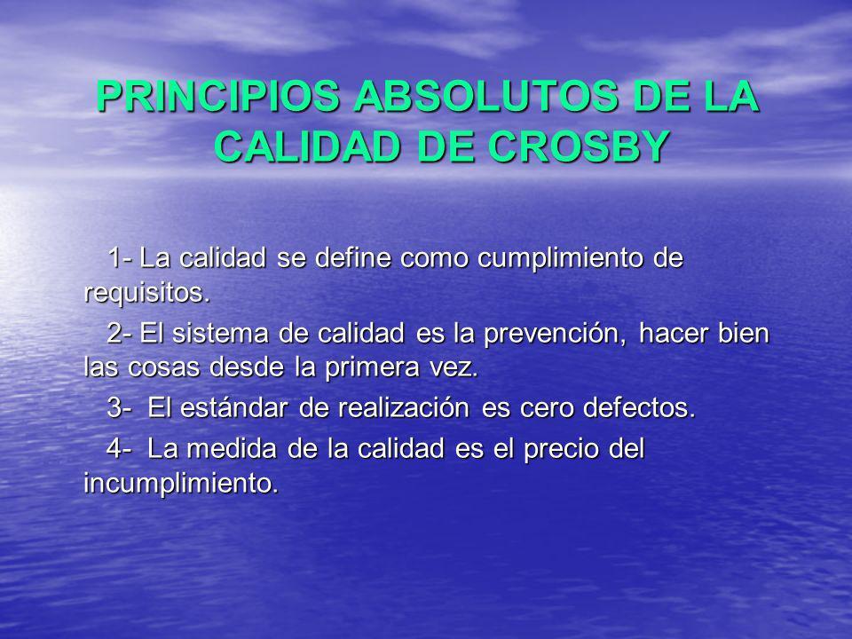 PRINCIPIOS ABSOLUTOS DE LA CALIDAD DE CROSBY 1- La calidad se define como cumplimiento de requisitos. 1- La calidad se define como cumplimiento de req