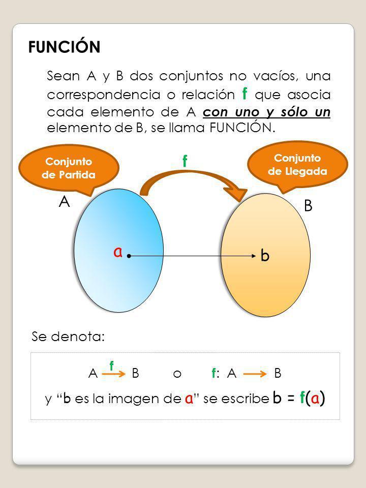 FUNCIÓN Sean A y B dos conjuntos no vacíos, una correspondencia o relación f que asocia cada elemento de A con uno y sólo un elemento de B, se llama F