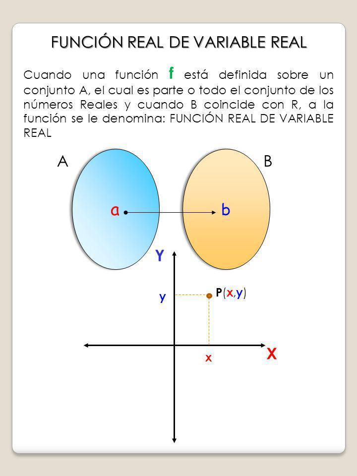 Cuando una función f está definida sobre un conjunto A, el cual es parte o todo el conjunto de los números Reales y cuando B coincide con R, a la func