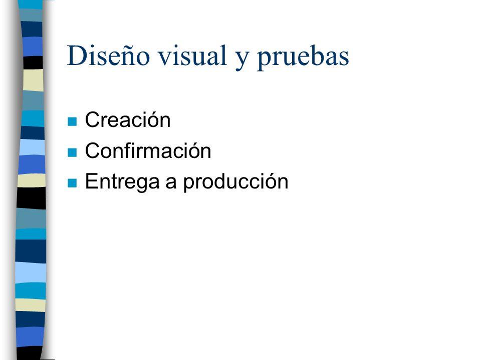 Diseño visual y pruebas n Creación n Confirmación n Entrega a producción