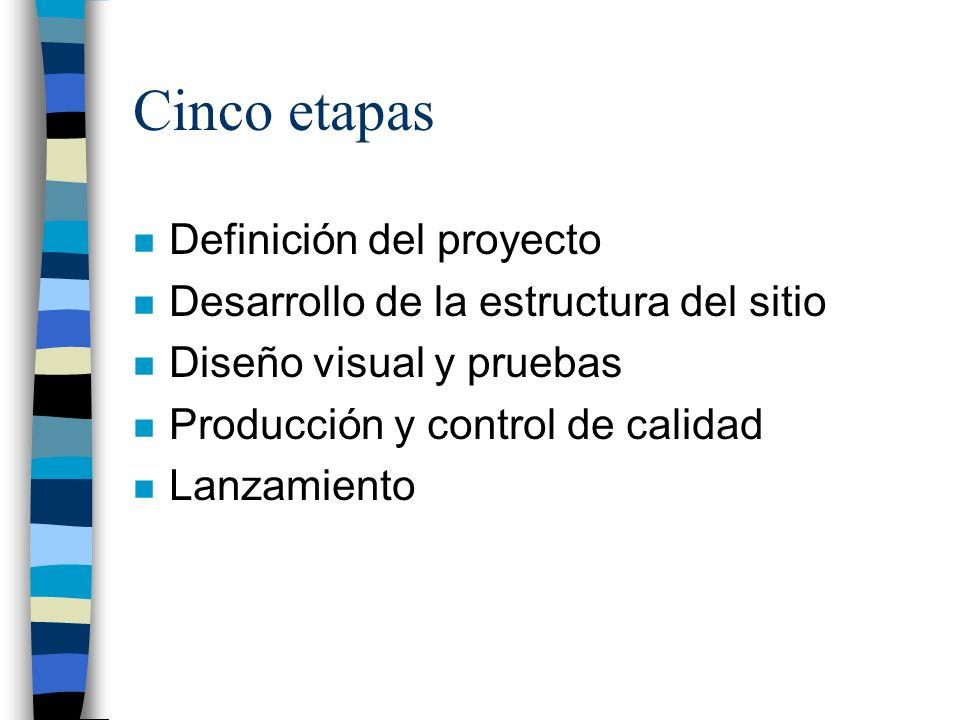 Cinco etapas n Definición del proyecto n Desarrollo de la estructura del sitio n Diseño visual y pruebas n Producción y control de calidad n Lanzamien