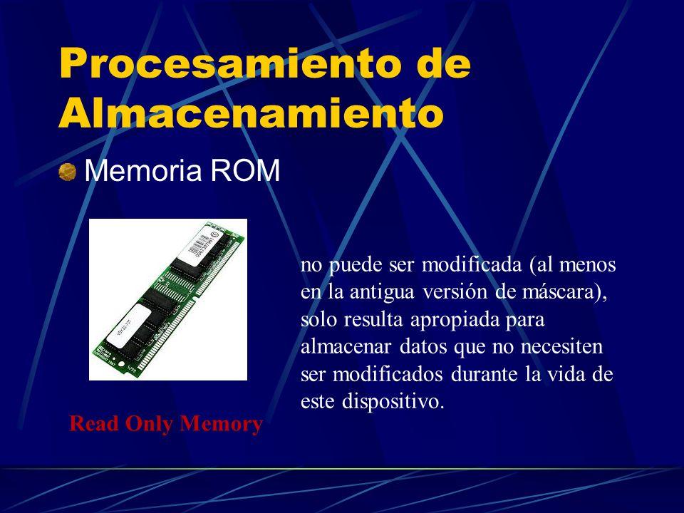 Procesamiento de Almacenamiento Memoria ROM no puede ser modificada (al menos en la antigua versión de máscara), solo resulta apropiada para almacenar