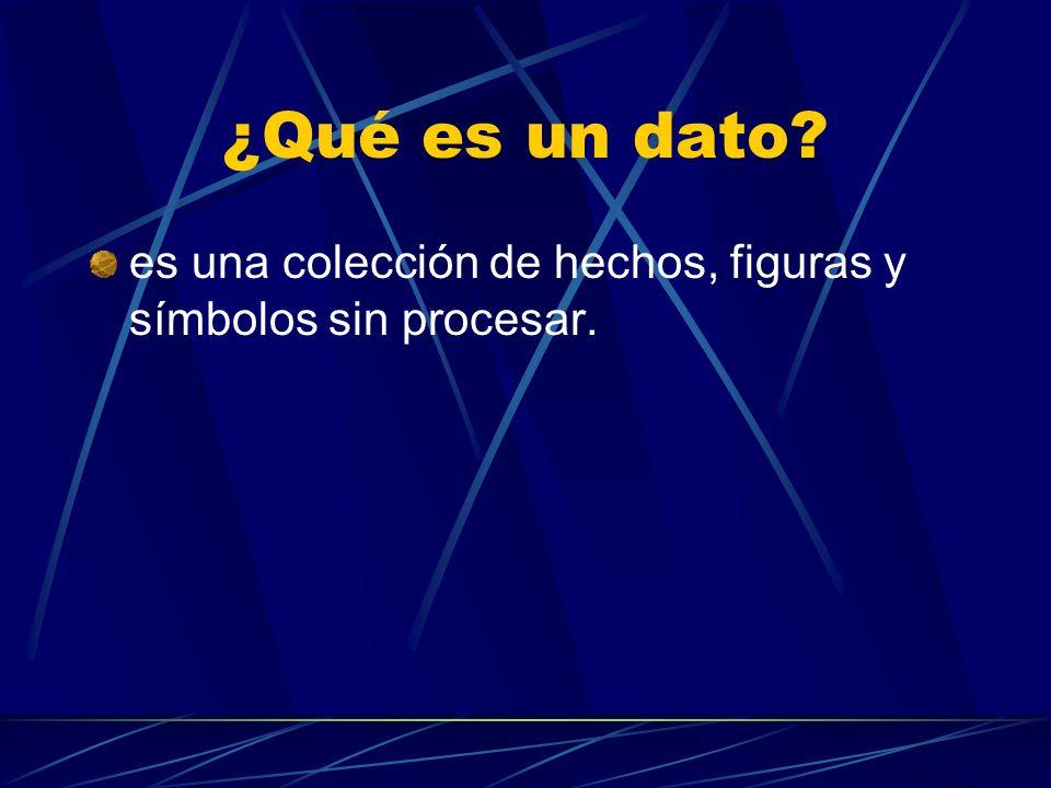¿Qué es un dato? es una colección de hechos, figuras y símbolos sin procesar.