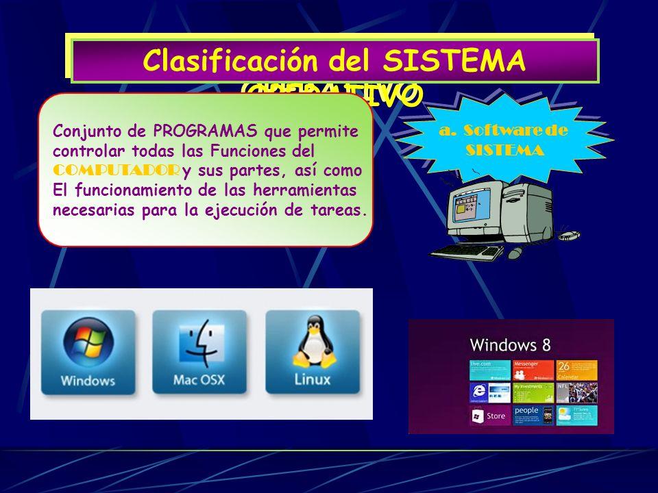 Clasificación del SISTEMA OPERATIVO Conjunto de PROGRAMAS que permite controlar todas las Funciones del COMPUTADOR y sus partes, así como El funcionam