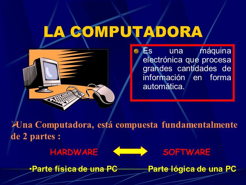 LA COMPUTADORA Es una máquina electrónica que procesa grandes cantidades de información en forma automática. Una Computadora, está compuesta fundament