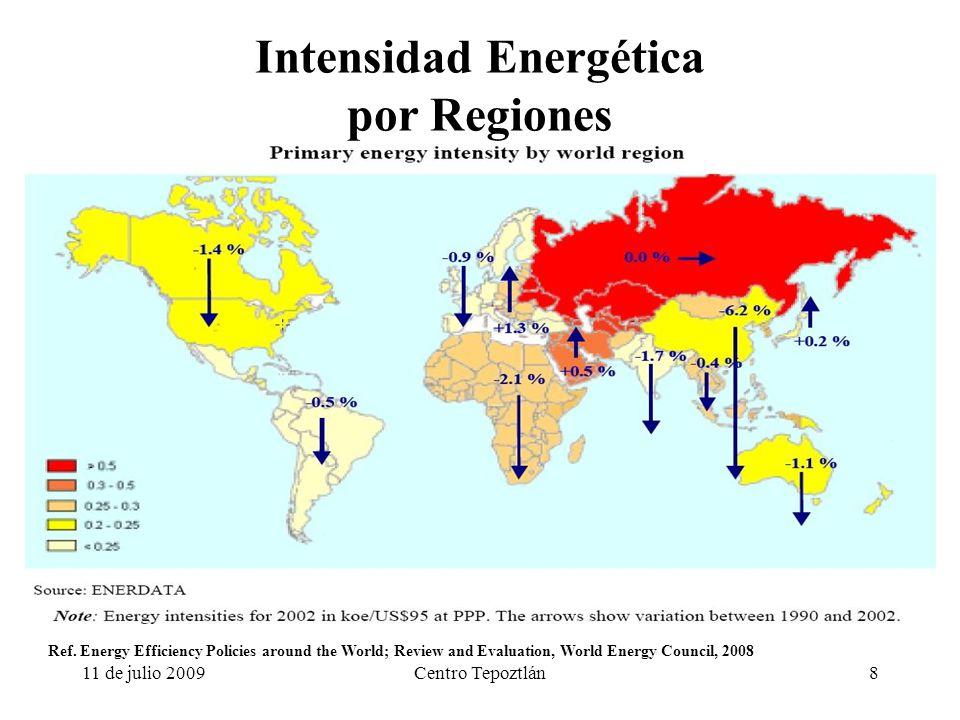 11 de julio 2009Centro Tepoztlán8 Intensidad Energética por Regiones Ref.