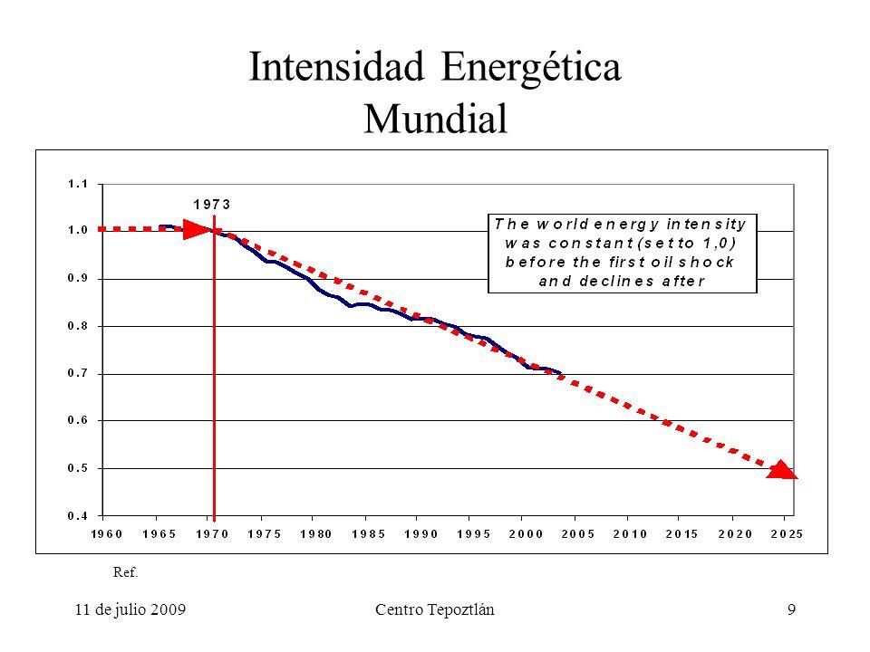 11 de julio 2009Centro Tepoztlán9 Intensidad Energética Mundial Ref.
