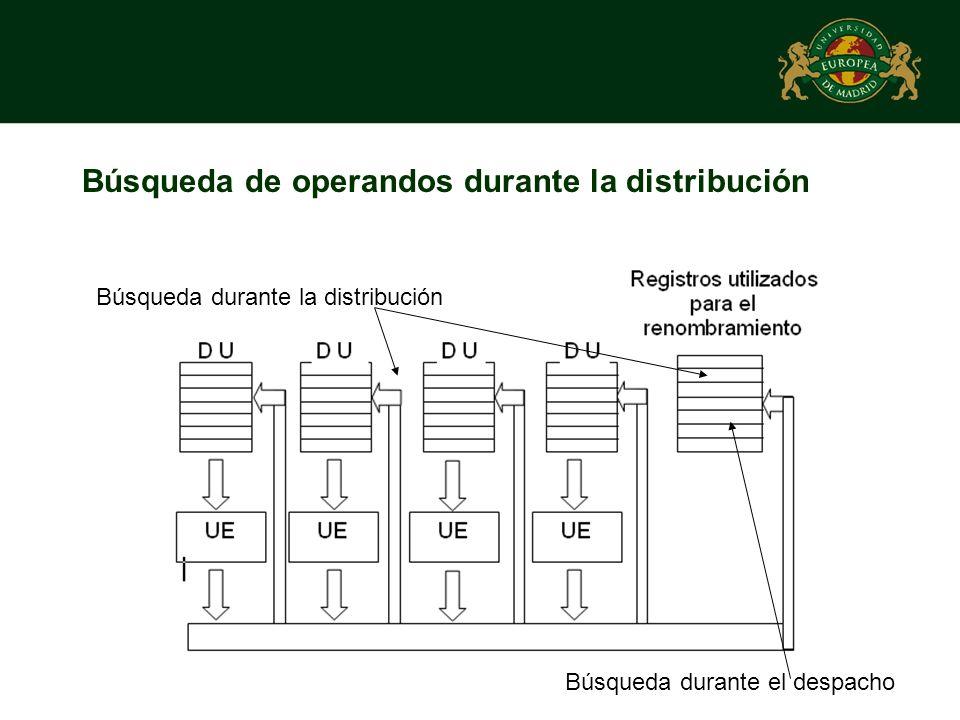 Búsqueda de operandos durante la distribución Búsqueda durante el despacho Búsqueda durante la distribución