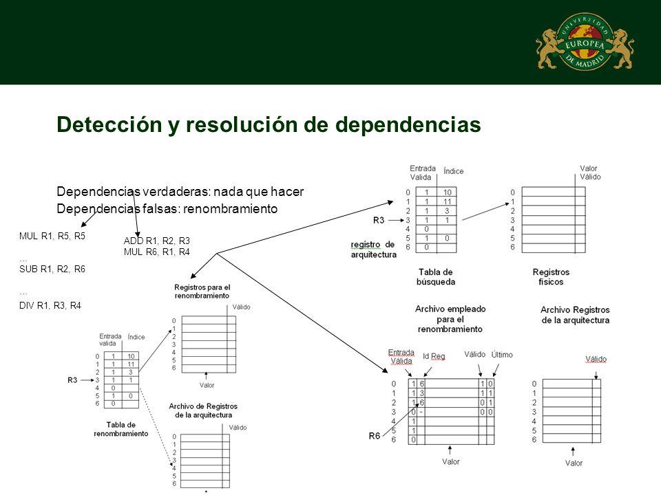 Detección y resolución de dependencias Dependencias verdaderas: nada que hacer Dependencias falsas: renombramiento MUL R1, R5, R5 … SUB R1, R2, R6 … D