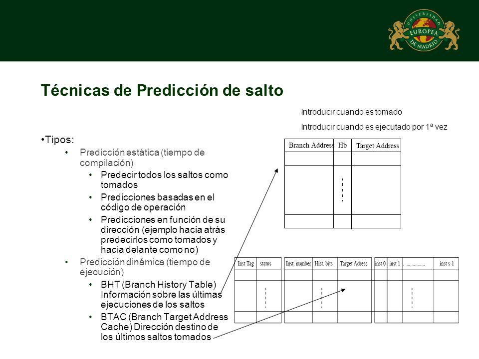 Técnicas de Predicción de salto Tipos: Predicción estática (tiempo de compilación) Predecir todos los saltos como tomados Predicciones basadas en el c