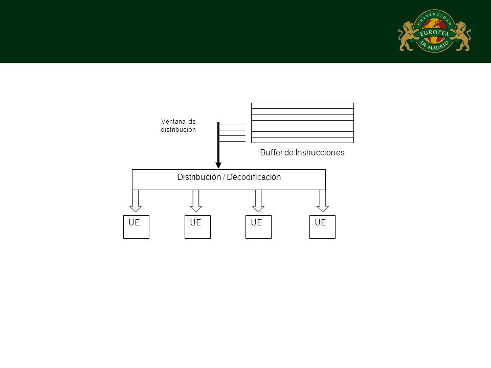 Buffer de Instrucciones Distribución / Decodificación Ventana de distribución D U Shelvings Se evita el bloqueo por dependencias de datos verdaderas en la fase de distribución ya que, a pesar de existir una dependencia de este tipo, las instrucciones pueden ser distribuidas