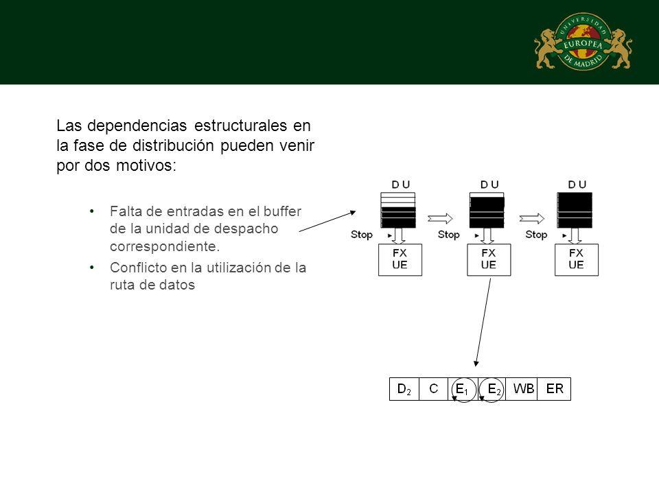 El conflicto en la utilización de la ruta de datos FX UE Buffer de Instrucciones Distribución / Decodificación Ventana de distribución D U FX UEFP UE FP Instrucción FX Instrucción FP Instrucción Distrib Bloq Distrib