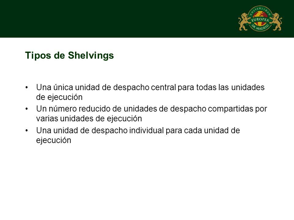 Tipos de Shelvings Una única unidad de despacho central para todas las unidades de ejecución Un número reducido de unidades de despacho compartidas po