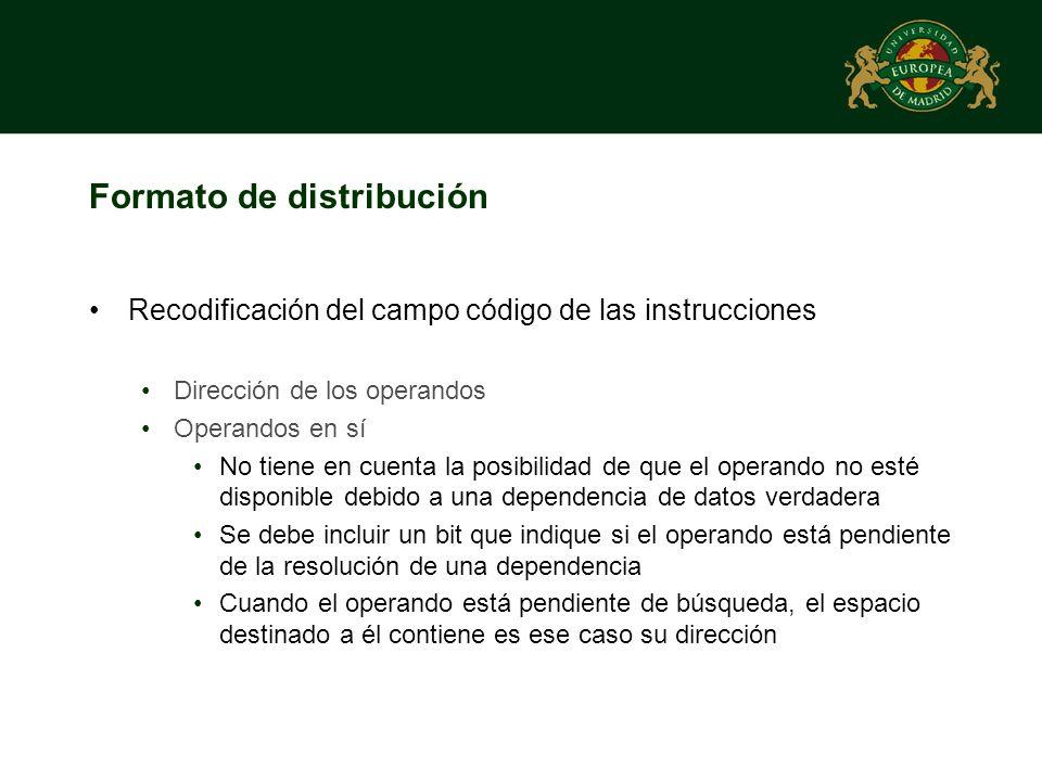Formato de distribución Recodificación del campo código de las instrucciones Dirección de los operandos Operandos en sí No tiene en cuenta la posibili