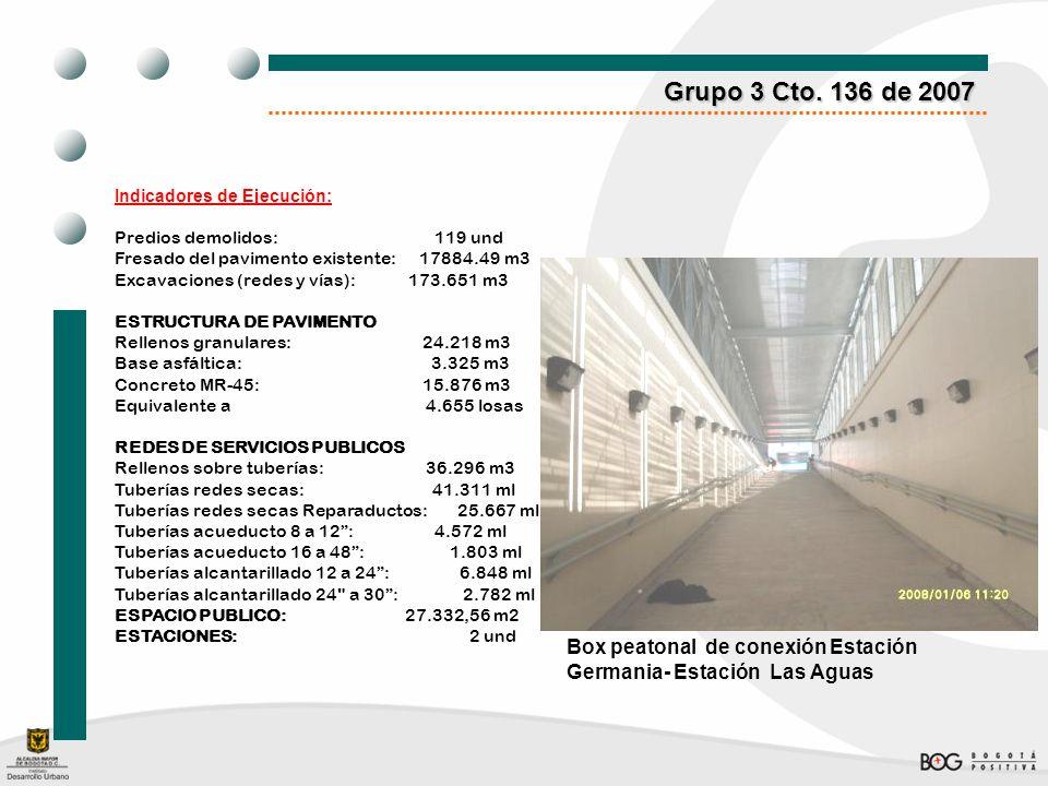Grupo 3 Cto. 136 de 2007 Box peatonal de conexión Estación Germania- Estación Las Aguas Indicadores de Ejecución: Predios demolidos: 119 und Fresado d