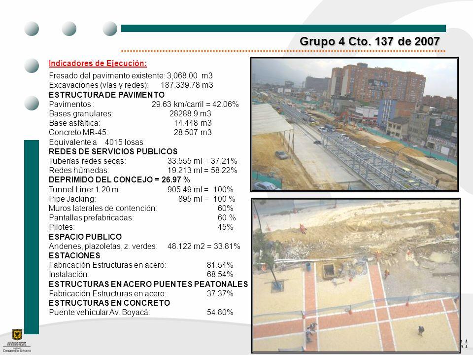 Grupo 4 Cto. 137 de 2007 Indicadores de Ejecución: Fresado del pavimento existente: 3,068.00 m3 Excavaciones (vías y redes): 187,339.78 m3 ESTRUCTURA