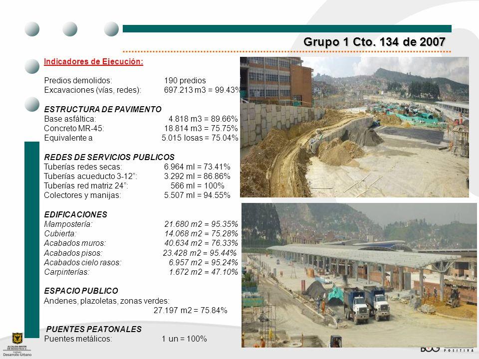 Indicadores de Ejecución: Predios demolidos: 190 predios Excavaciones (vías, redes): 697.213 m3 = 99.43% ESTRUCTURA DE PAVIMENTO Base asfáltica: 4.818