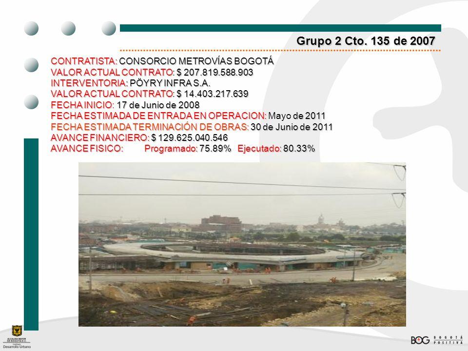 Grupo 2 Cto. 135 de 2007 CONTRATISTA: CONSORCIO METROVÍAS BOGOTÁ VALOR ACTUAL CONTRATO$ 207.819.588.903 VALOR ACTUAL CONTRATO: $ 207.819.588.903 INTER