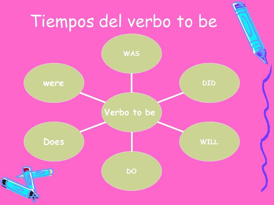 Tiempos del verbo to be Verbo to be WASDIDWILLDODoeswere