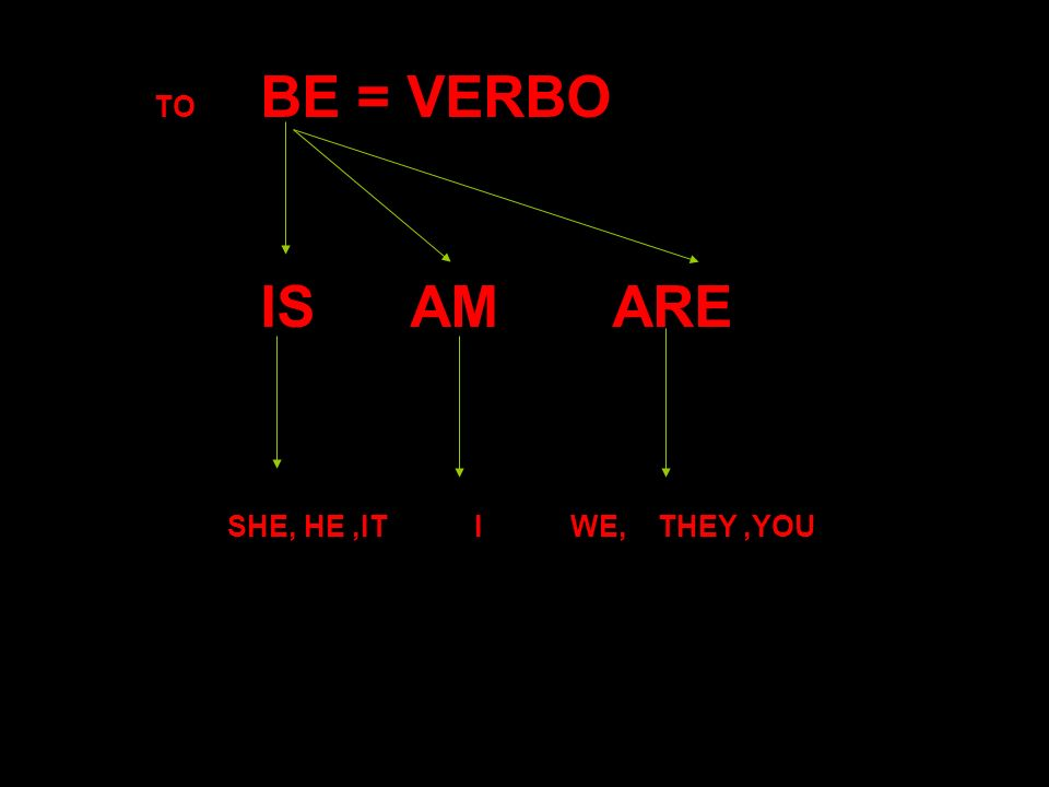 THIS PPT BELONGS TO ELIZABETH VALENZUELA SHE IS NOT WE ARE NOT I AM NOT ESTO ES LO CORRECTO