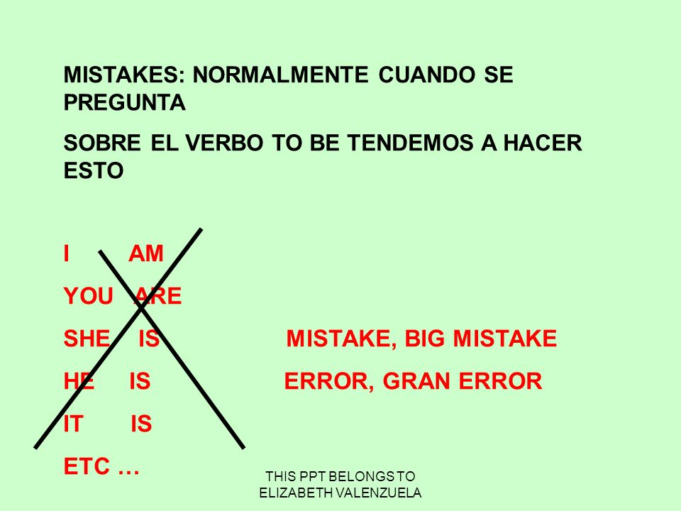 THIS PPT BELONGS TO ELIZABETH VALENZUELA I AM YOU ARE SHE IS HE IS IT IS WE ARE THEY ARE YOU ARE ESTO ES LA CONJUGACION ESTO ES LA CONJUGACION AM IS ARE ESTO ES EL VERBO TO BE