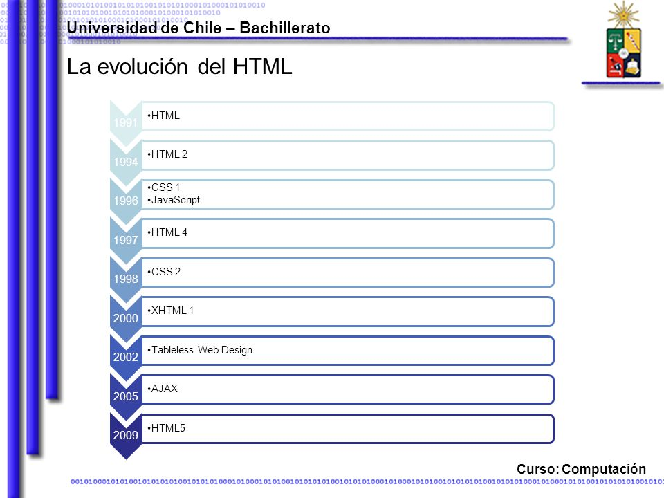 Curso: Computación La evolución del HTML Universidad de Chile – Bachillerato 1991 HTML 1994 HTML 2 1996 CSS 1 JavaScript 1997 HTML 4 1998 CSS 2 2000 XHTML 1 2002 Tableless Web Design 2005 AJAX 2009 HTML5